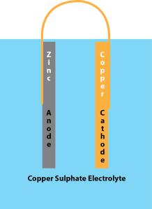 disimilar metal corrosion